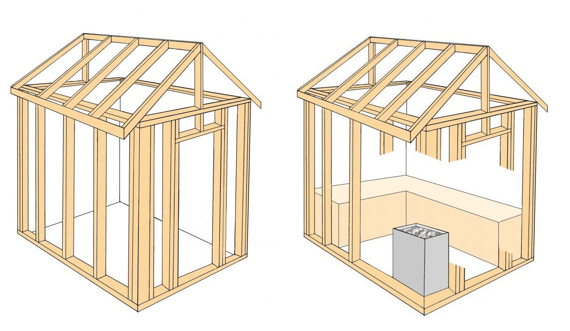 How to build a sauna for Cost to build a sauna